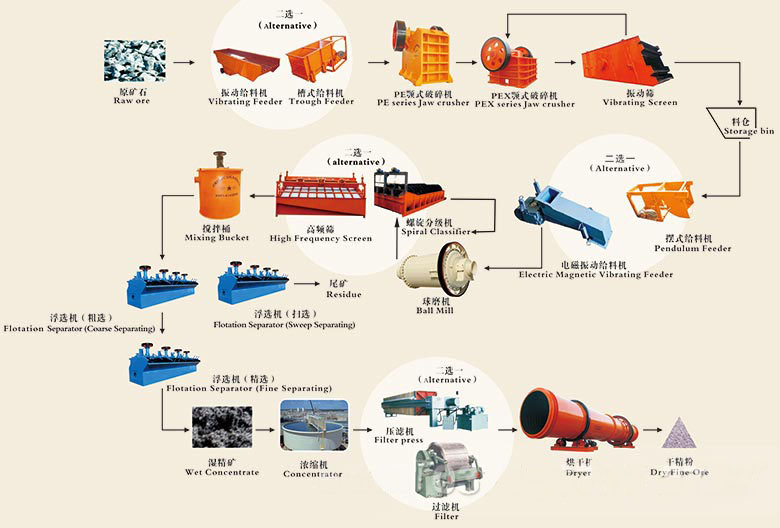 Gold_Flotation_process_Beijing_HOT_Mining_Tech_Co_Ltd